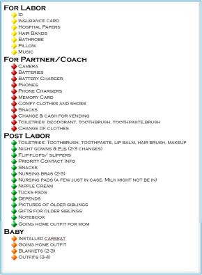 Hospital Checklist: Now Printable!