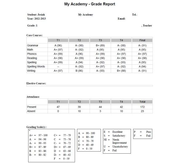 pic report card