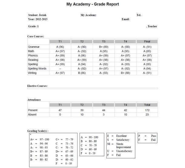 pic report card